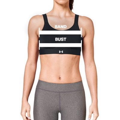 Sports Bras Fit Guide
