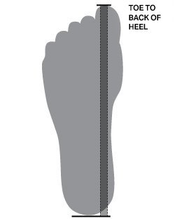 Men's Shoes Fit Guide