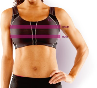 Armour Bra Fit Guide